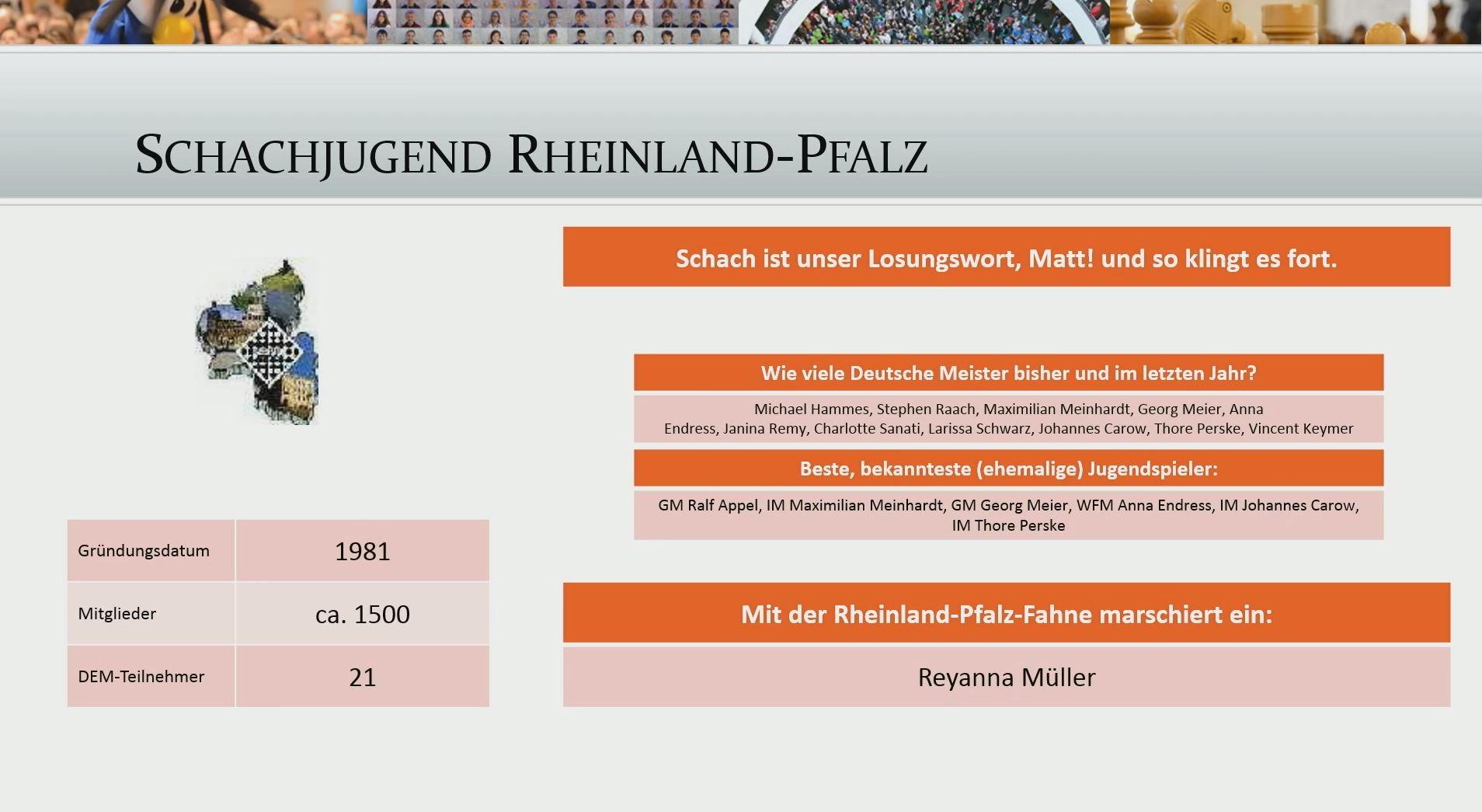 Übersicht Schachjugend Rheinland-Pfalz